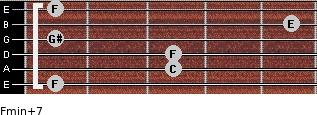 Fmin(+7) for guitar on frets 1, 3, 3, 1, 5, 1