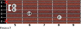 Fmin(+7) for guitar on frets x, 8, 6, 5, 5, x