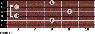 Fmin(+7) for guitar on frets x, 8, 6, 9, 6, 8