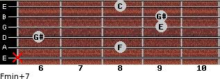 Fmin(+7) for guitar on frets x, 8, 6, 9, 9, 8