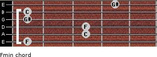 Fmin for guitar on frets 1, 3, 3, 1, 1, 4