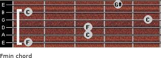 Fmin for guitar on frets 1, 3, 3, 5, 1, 4