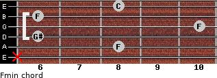 Fmin for guitar on frets x, 8, 6, 10, 6, 8