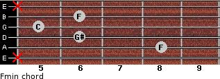 Fmin for guitar on frets x, 8, 6, 5, 6, x