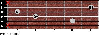Fmin for guitar on frets x, 8, 6, 5, 9, x