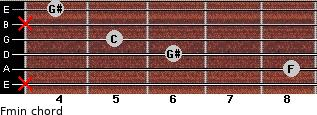 Fmin for guitar on frets x, 8, 6, 5, x, 4