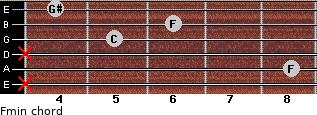 Fmin for guitar on frets x, 8, x, 5, 6, 4