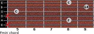 Fmin for guitar on frets x, 8, x, 5, 9, 8