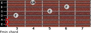 Fmin for guitar on frets x, x, 3, 5, 6, 4