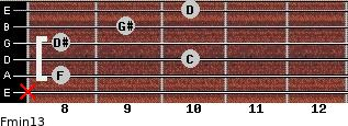 Fmin13 for guitar on frets x, 8, 10, 8, 9, 10