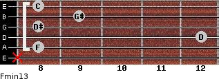 Fmin13 for guitar on frets x, 8, 12, 8, 9, 8