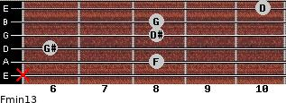 Fmin13 for guitar on frets x, 8, 6, 8, 8, 10