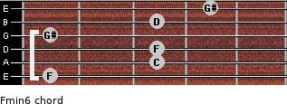 Fmin6 for guitar on frets 1, 3, 3, 1, 3, 4