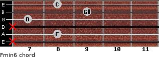 Fmin6 for guitar on frets x, 8, x, 7, 9, 8
