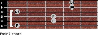 Fmin7 for guitar on frets 1, 3, 3, 1, 4, 4