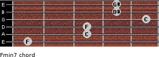 Fmin7 for guitar on frets 1, 3, 3, 5, 4, 4