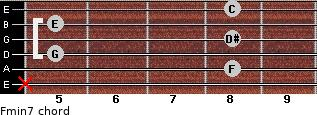 Fmin7 for guitar on frets x, 8, 5, 8, 5, 8