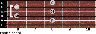 Fmin7 for guitar on frets x, 8, 6, 8, 6, 8
