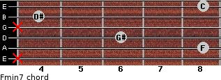 Fmin7 for guitar on frets x, 8, 6, x, 4, 8