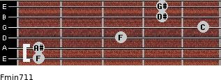 Fmin7/11 for guitar on frets 1, 1, 3, 5, 4, 4