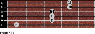 Fmin7/11 for guitar on frets 1, 3, 3, 3, 4, 4