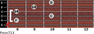 Fmin7/13 for guitar on frets x, 8, 10, 8, 9, 10