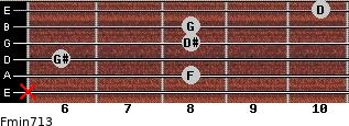 Fmin7/13 for guitar on frets x, 8, 6, 8, 8, 10