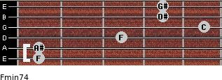 Fmin7/4 for guitar on frets 1, 1, 3, 5, 4, 4