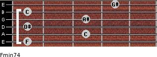 Fmin7/4 for guitar on frets 1, 3, 1, 3, 1, 4