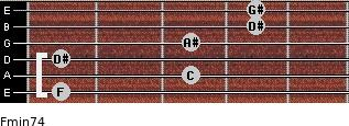 Fmin7/4 for guitar on frets 1, 3, 1, 3, 4, 4