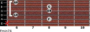 Fmin7/4 for guitar on frets x, 8, 6, 8, 8, 6