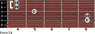 Fmin7/4 for guitar on frets x, 8, 8, 5, 4, 4
