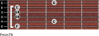 Fmin7/9 for guitar on frets 1, 3, 1, 1, 1, 3