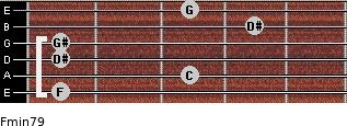 Fmin7/9 for guitar on frets 1, 3, 1, 1, 4, 3