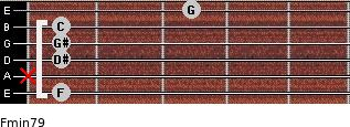 Fmin7/9 for guitar on frets 1, x, 1, 1, 1, 3