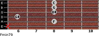 Fmin7/9 for guitar on frets x, 8, 6, 8, 8, 8