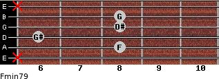 Fmin7/9 for guitar on frets x, 8, 6, 8, 8, x