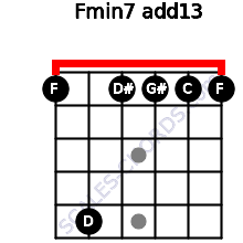 Fmin7(add13) for guitar on frets 1, 5, 1, 1, 1, 1