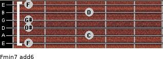 Fmin7(add6) for guitar on frets 1, 3, 1, 1, 3, 1