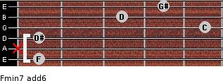 Fmin7(add6) for guitar on frets 1, x, 1, 5, 3, 4
