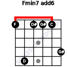 Fmin7(add6) for guitar on frets 1, 5, 1, 1, 1, 4