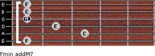 Fmin(addM7) for guitar on frets 1, 3, 2, 1, 1, 1