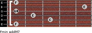 Fmin(addM7) for guitar on frets 1, 3, 2, 1, 5, 1