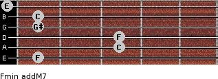 Fmin(addM7) for guitar on frets 1, 3, 3, 1, 1, 0