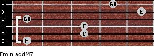 Fmin(addM7) for guitar on frets 1, 3, 3, 1, 5, 4