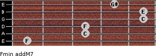 Fmin(addM7) for guitar on frets 1, 3, 3, 5, 5, 4