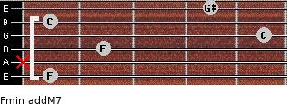 Fmin(addM7) for guitar on frets 1, x, 2, 5, 1, 4