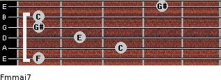 Fm(maj7) for guitar on frets 1, 3, 2, 1, 1, 4