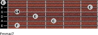 Fm(maj7) for guitar on frets 1, 3, 2, 1, 5, 0