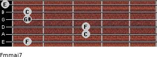 Fm(maj7) for guitar on frets 1, 3, 3, 1, 1, 0